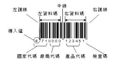 国际商品编码EAN-13介绍