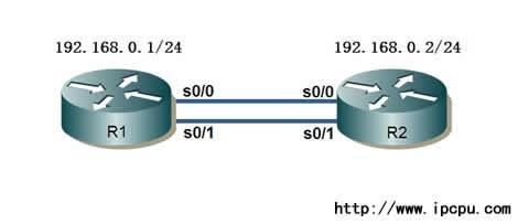 Cisco MP(multilink ppp)的配置