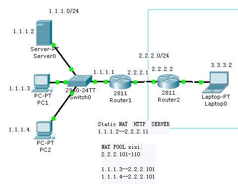 企业网常用NAT配置