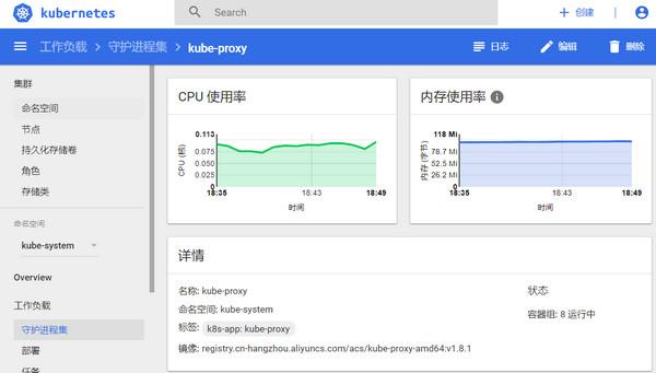 Kube-proxy会自动将nf_conntrack_max改为131072