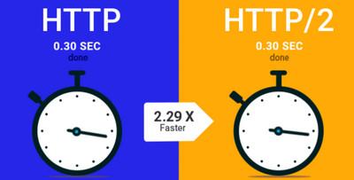 HTTP2简介和nginx中开启HTTP2