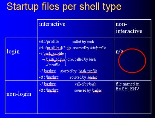 Python的Paramiko模块介绍